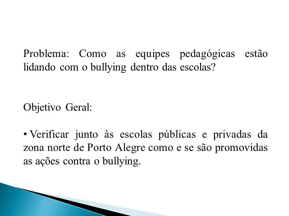Problema: Como as equipes pedagógicas estão lidando com o bullying dentro das escolas