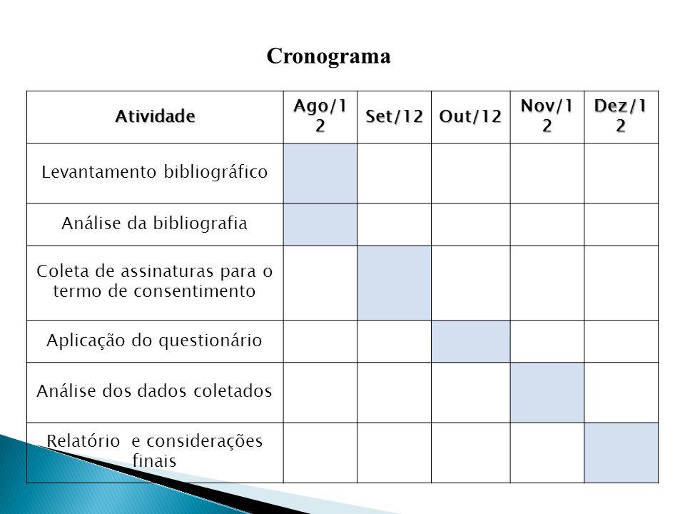 Cronograma Atividade Ago/12 Set/12 Out/12 Nov/12 Dez/12