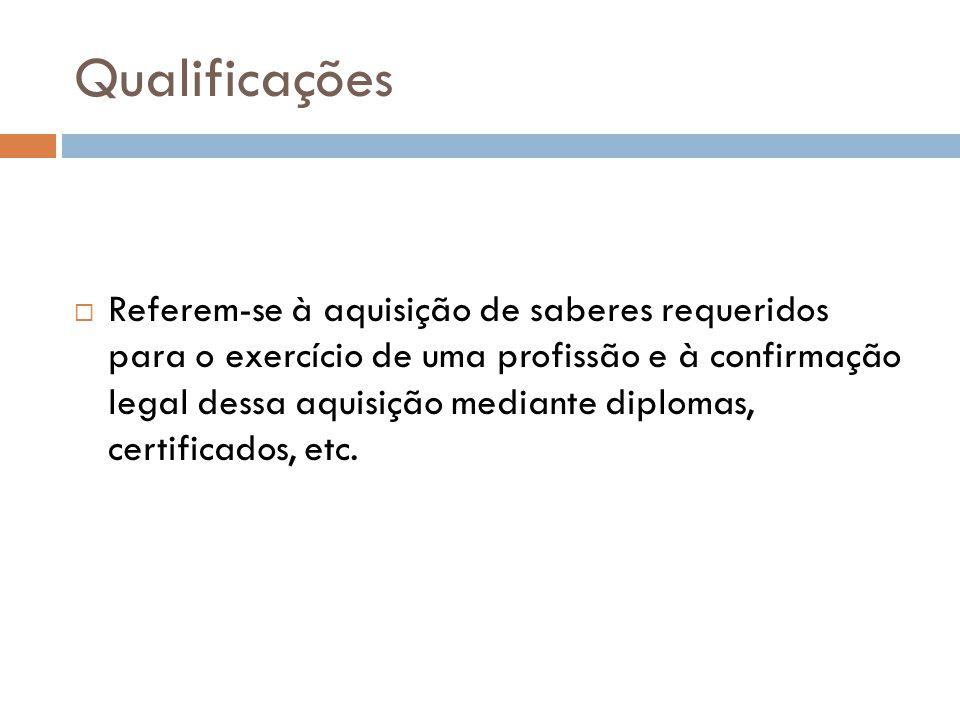 Qualificações