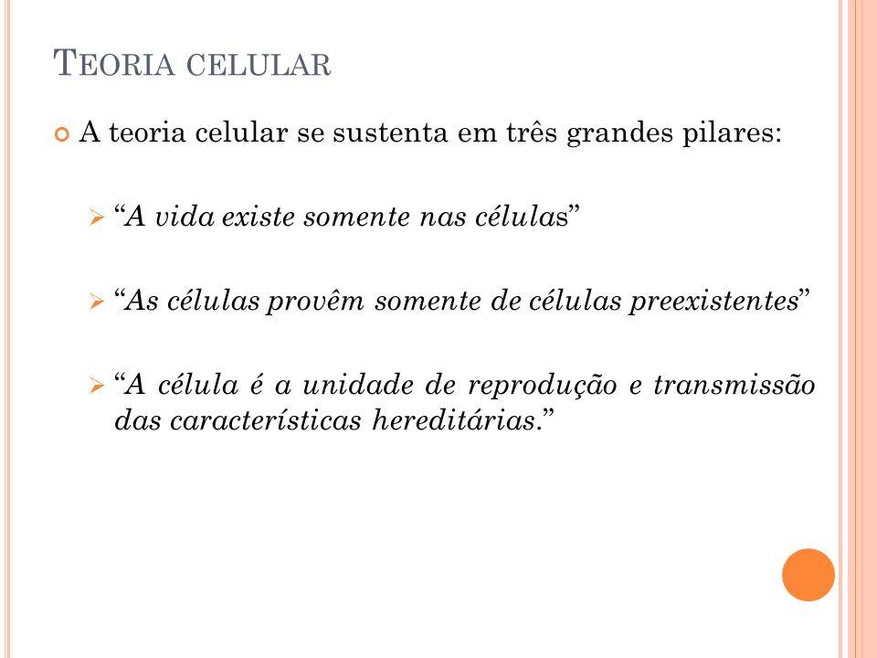 Teoria celular A teoria celular se sustenta em três grandes pilares: