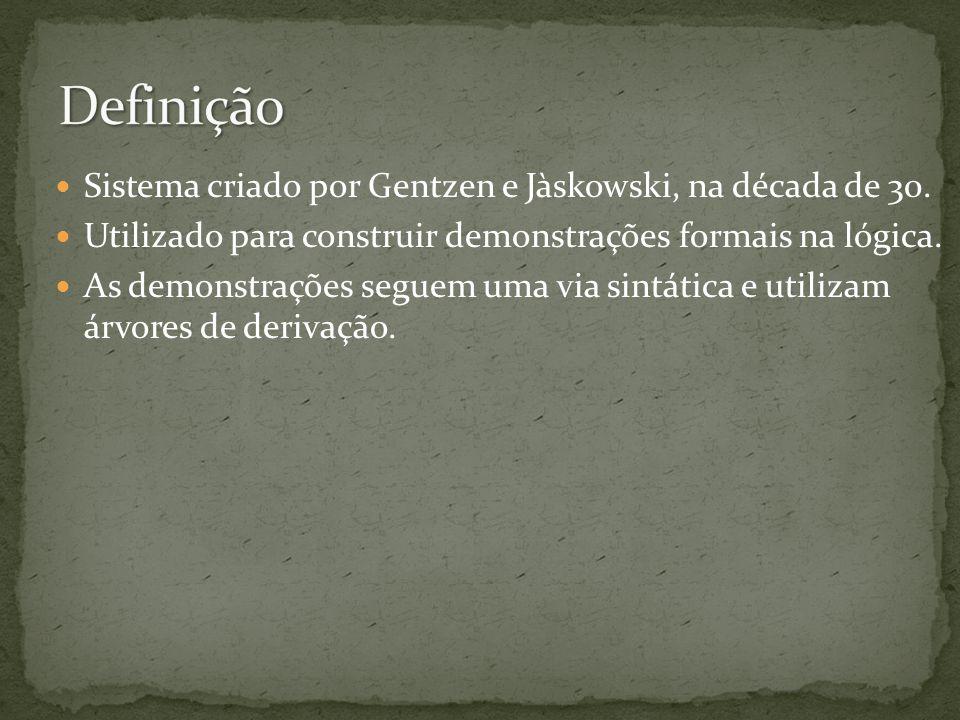 Definição Sistema criado por Gentzen e Jàskowski, na década de 30.