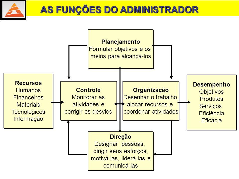 AS FUNÇÕES DO ADMINISTRADOR