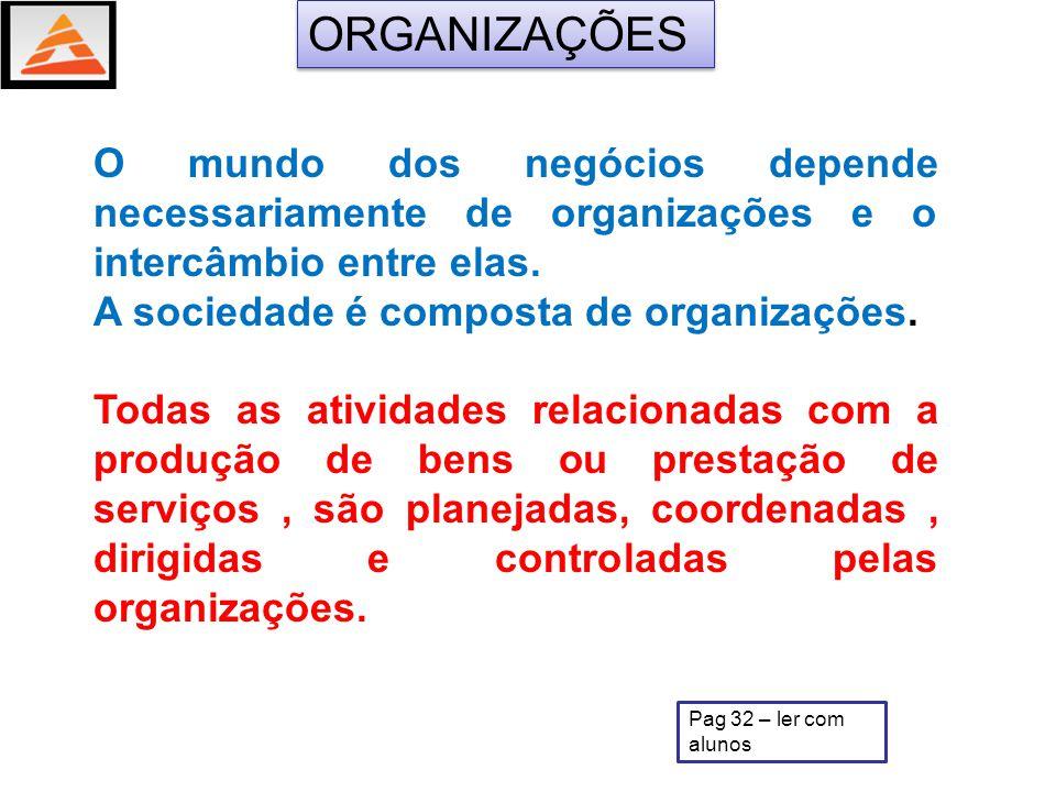 ORGANIZAÇÕES O mundo dos negócios depende necessariamente de organizações e o intercâmbio entre elas.