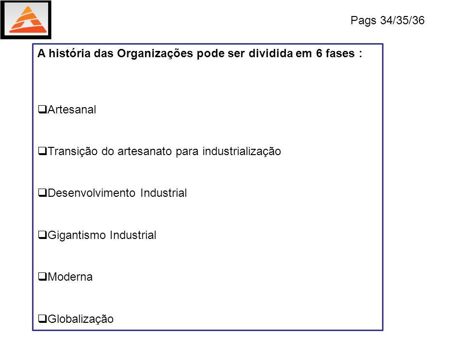 Pags 34/35/36 A história das Organizações pode ser dividida em 6 fases : Artesanal. Transição do artesanato para industrialização.