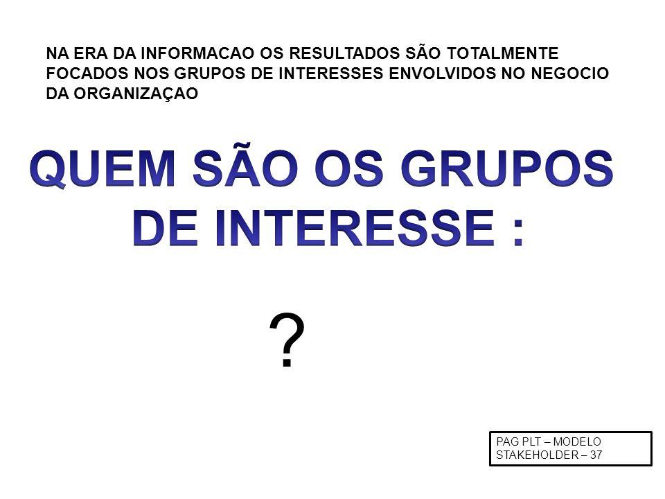 QUEM SÃO OS GRUPOS DE INTERESSE :