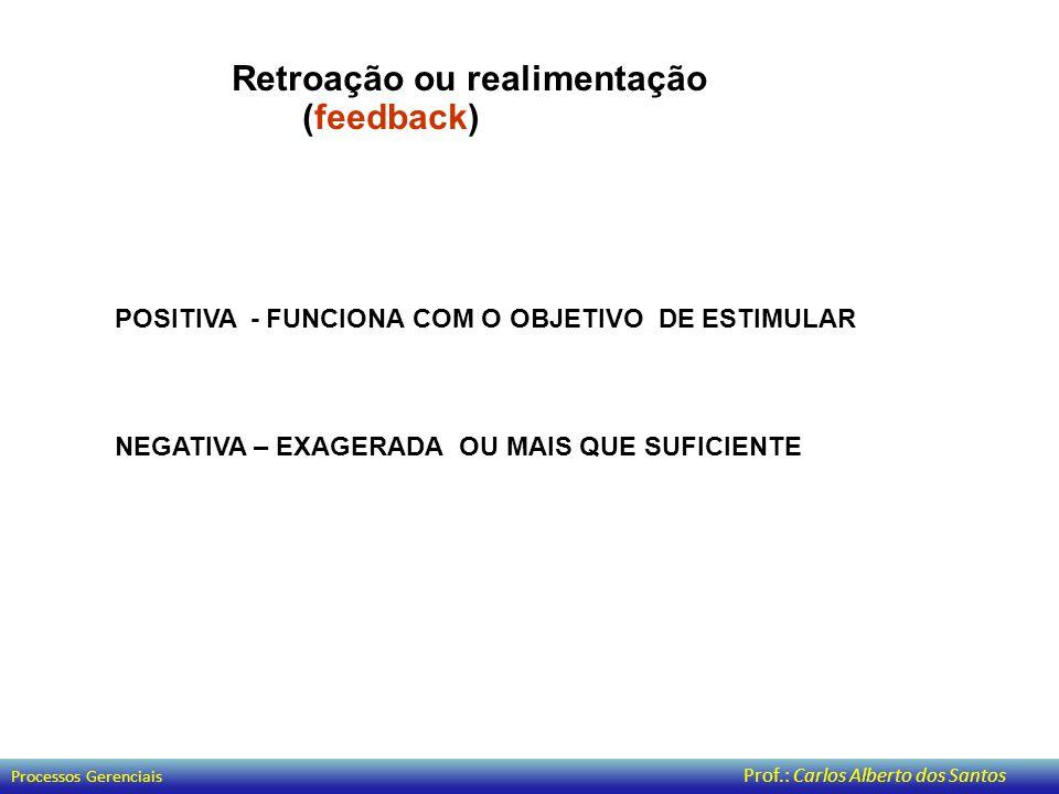 Retroação ou realimentação (feedback)