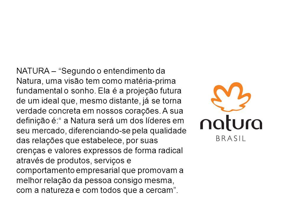 NATURA – Segundo o entendimento da Natura, uma visão tem como matéria-prima fundamental o sonho.
