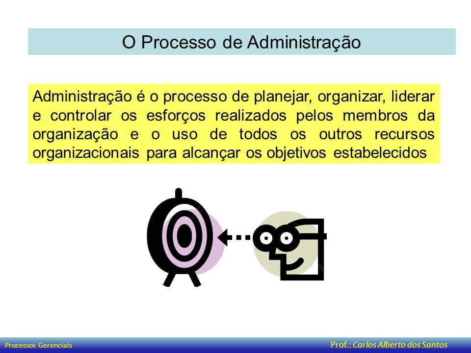 O Processo de Administração