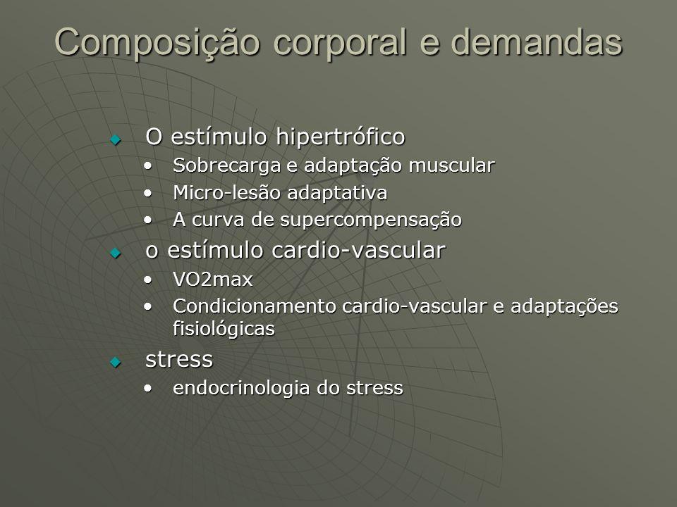 Composição corporal e demandas
