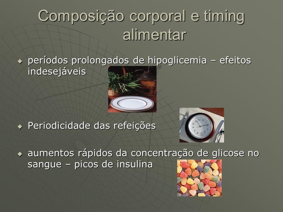 Composição corporal e timing alimentar