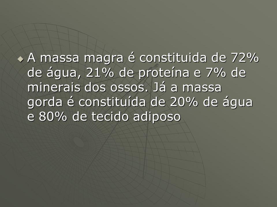 A massa magra é constituida de 72% de água, 21% de proteína e 7% de minerais dos ossos.