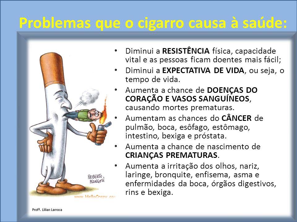 Problemas que o cigarro causa à saúde: