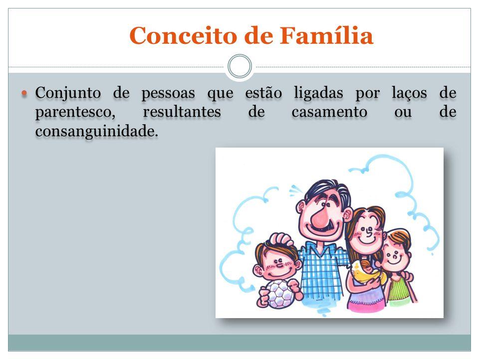 Conceito de Família Conjunto de pessoas que estão ligadas por laços de parentesco, resultantes de casamento ou de consanguinidade.