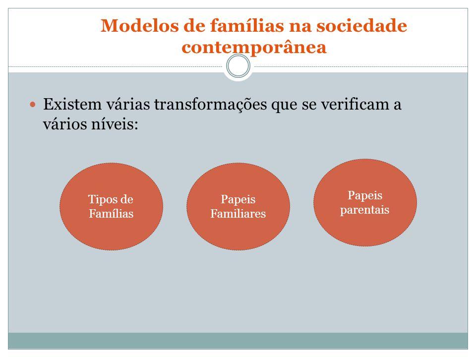 Modelos de famílias na sociedade contemporânea