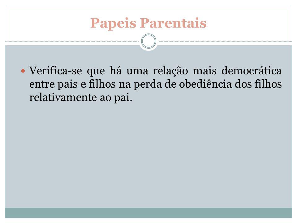 Papeis Parentais Verifica-se que há uma relação mais democrática entre pais e filhos na perda de obediência dos filhos relativamente ao pai.