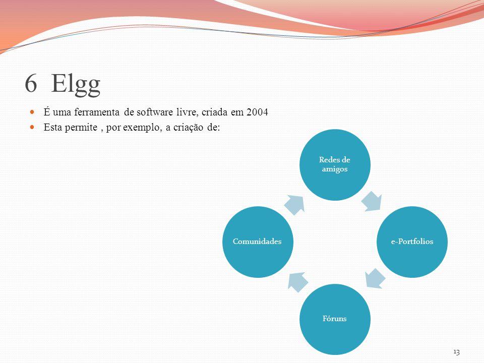 6 Elgg É uma ferramenta de software livre, criada em 2004