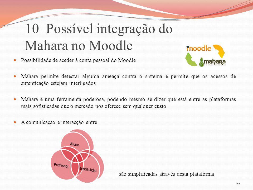 10 Possível integração do Mahara no Moodle