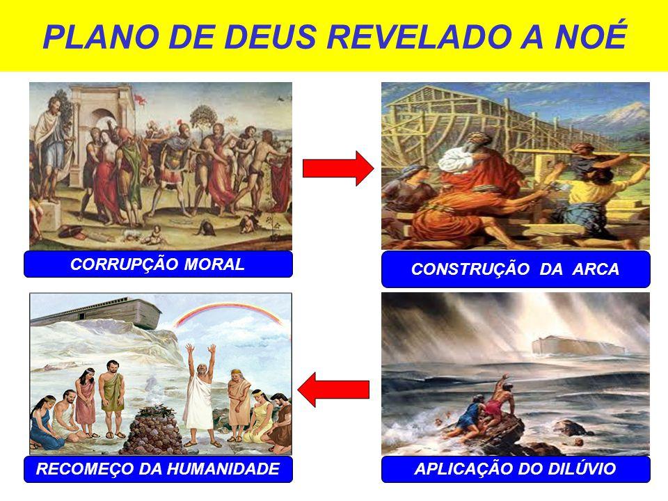 PLANO DE DEUS REVELADO A NOÉ