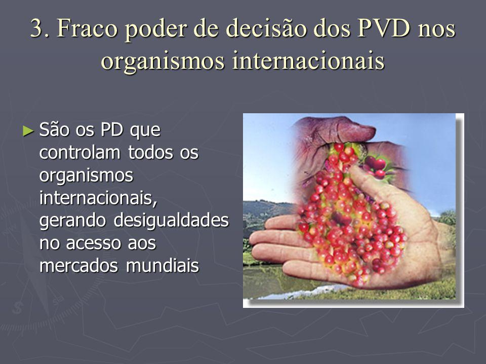 3. Fraco poder de decisão dos PVD nos organismos internacionais