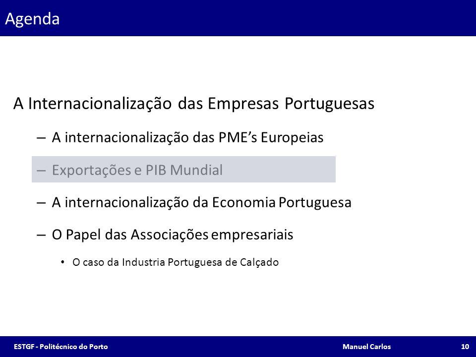 A Internacionalização das Empresas Portuguesas