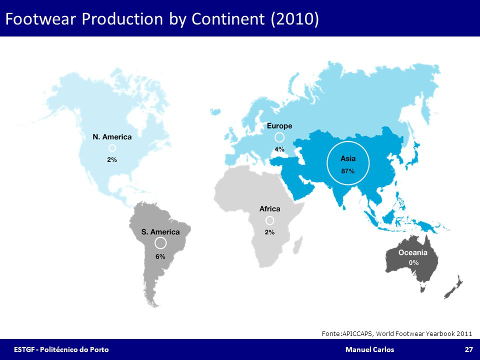 Footwear Production by Continent (2010)