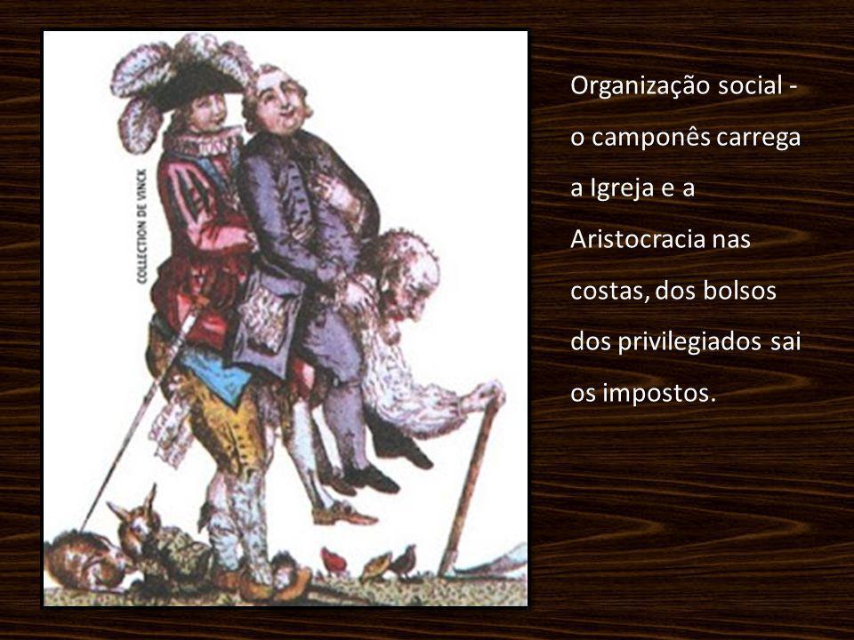 Organização social - o camponês carrega a Igreja e a Aristocracia nas costas, dos bolsos dos privilegiados sai os impostos.