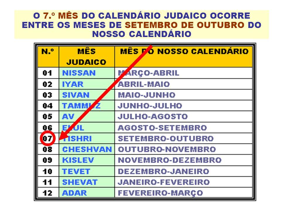 O 7.º MÊS DO CALENDÁRIO JUDAICO OCORRE ENTRE OS MESES DE SETEMBRO DE OUTUBRO DO NOSSO CALENDÁRIO