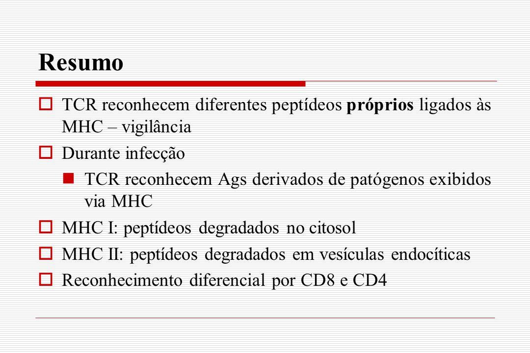 Resumo TCR reconhecem diferentes peptídeos próprios ligados às MHC – vigilância. Durante infecção.