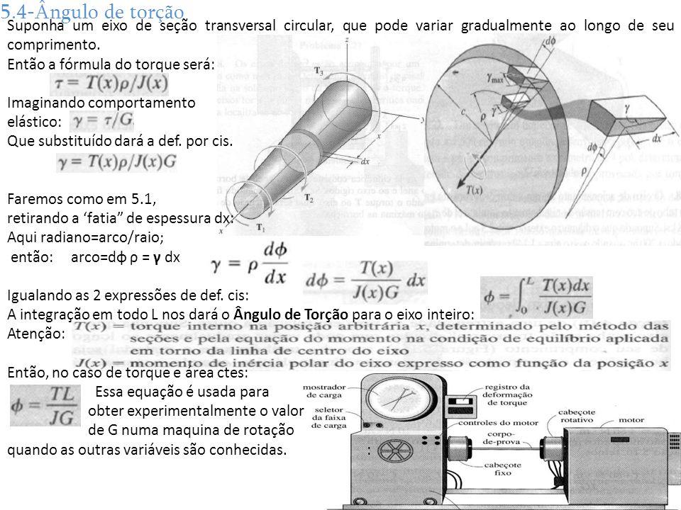 5.4-Ângulo de torção Suponha um eixo de seção transversal circular, que pode variar gradualmente ao longo de seu comprimento.
