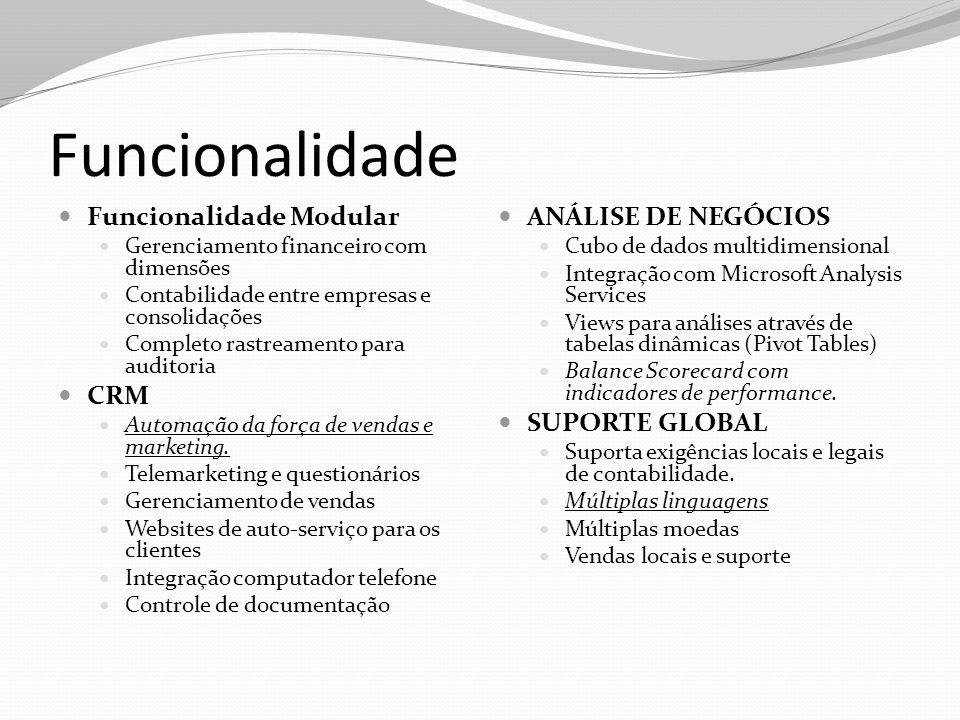 Funcionalidade Funcionalidade Modular CRM ANÁLISE DE NEGÓCIOS