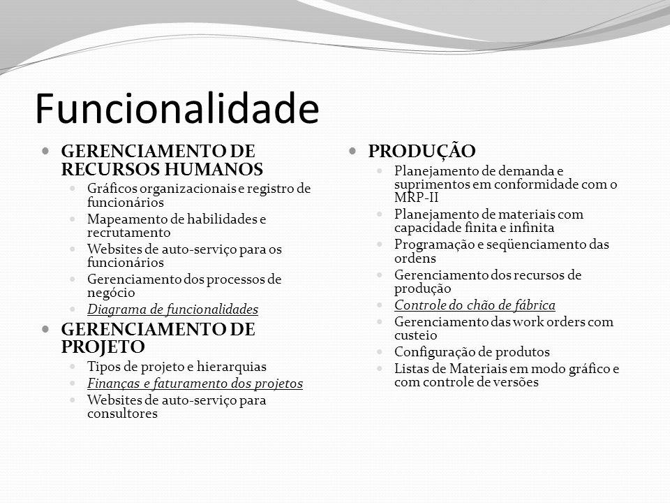 Funcionalidade GERENCIAMENTO DE RECURSOS HUMANOS