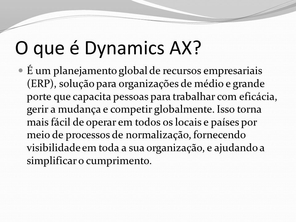 O que é Dynamics AX