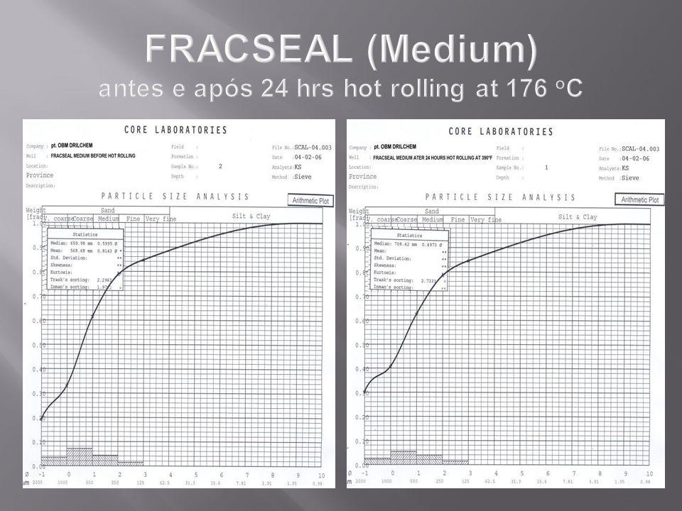 FRACSEAL (Medium) antes e após 24 hrs hot rolling at 176 oC