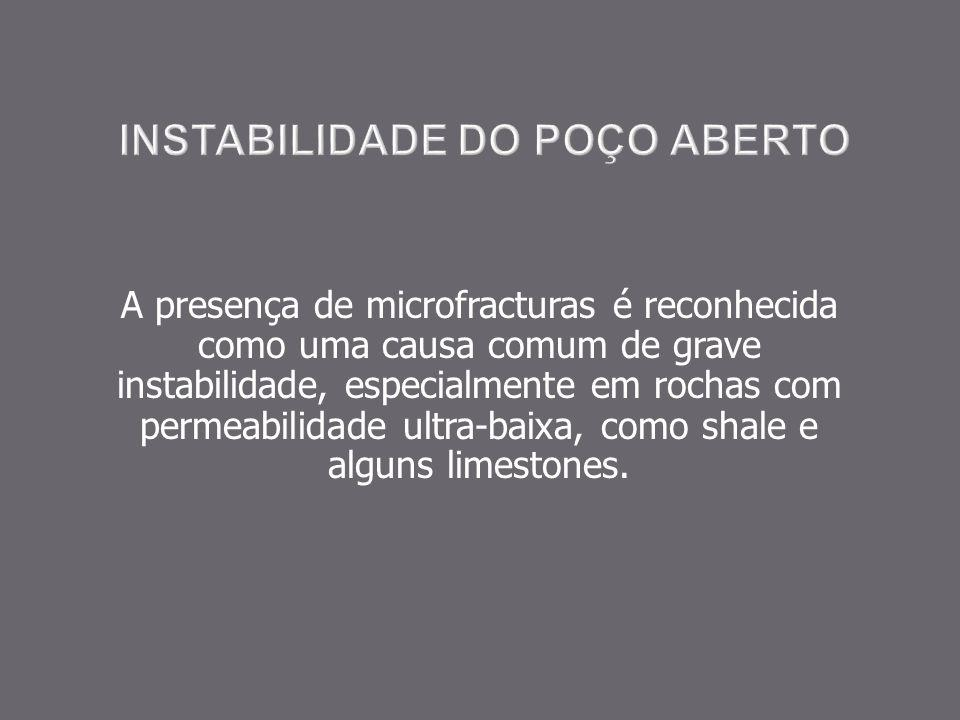 INSTABILIDADE DO POÇO ABERTO