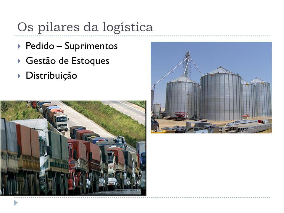 Os pilares da logística