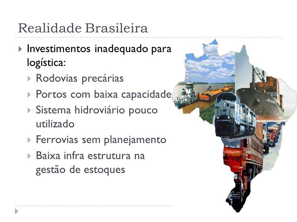 Realidade Brasileira Investimentos inadequado para logística:
