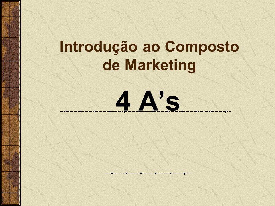 Introdução ao Composto de Marketing