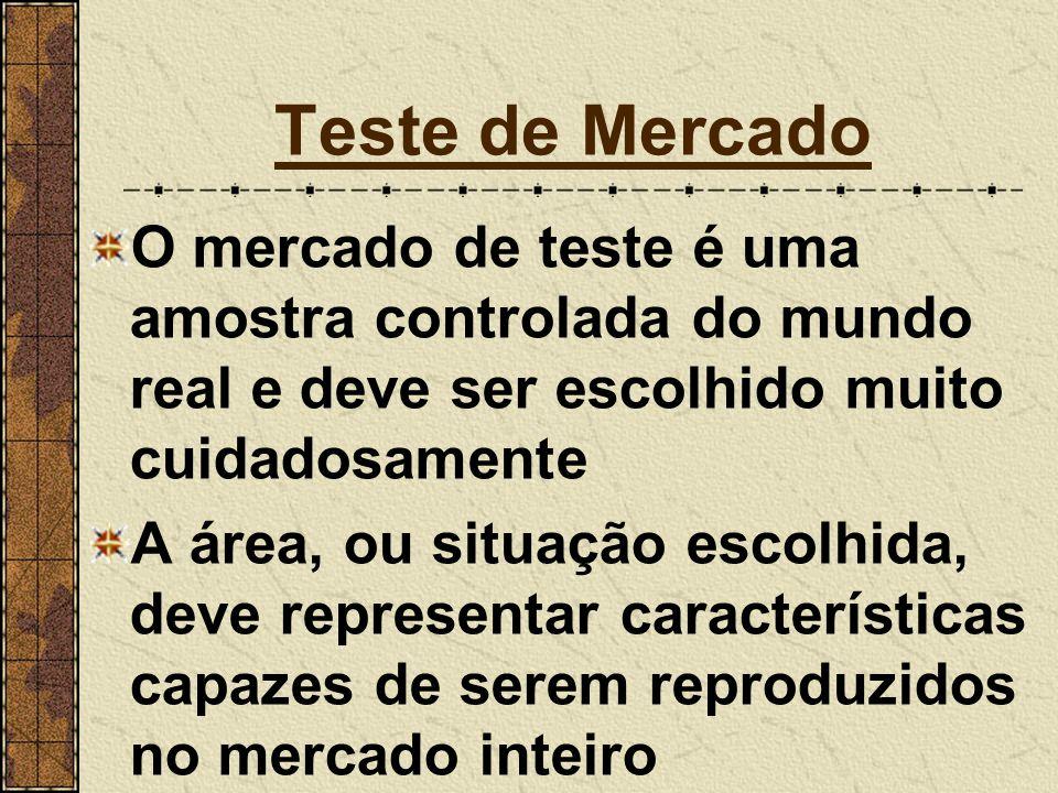 Teste de Mercado O mercado de teste é uma amostra controlada do mundo real e deve ser escolhido muito cuidadosamente.