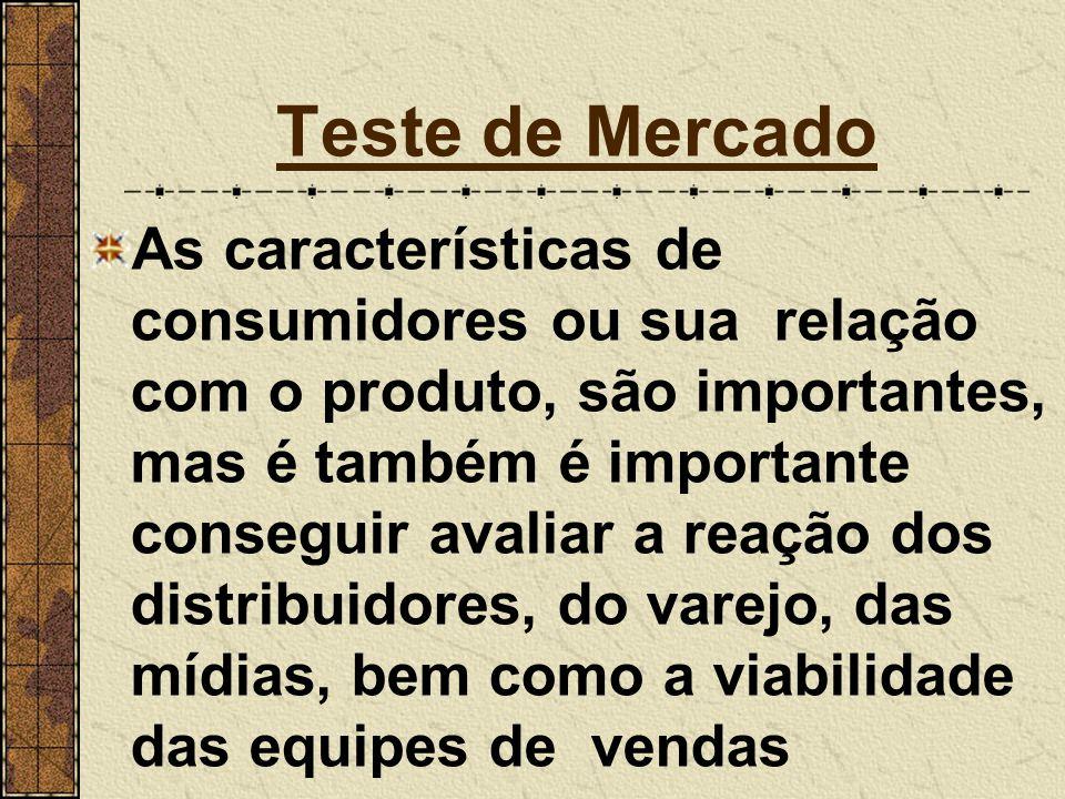 Teste de Mercado