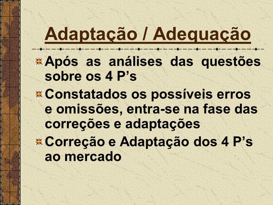Adaptação / Adequação Após as análises das questões sobre os 4 P's
