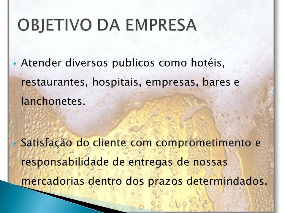 OBJETIVO DA EMPRESA Atender diversos publicos como hotéis, restaurantes, hospitais, empresas, bares e lanchonetes.