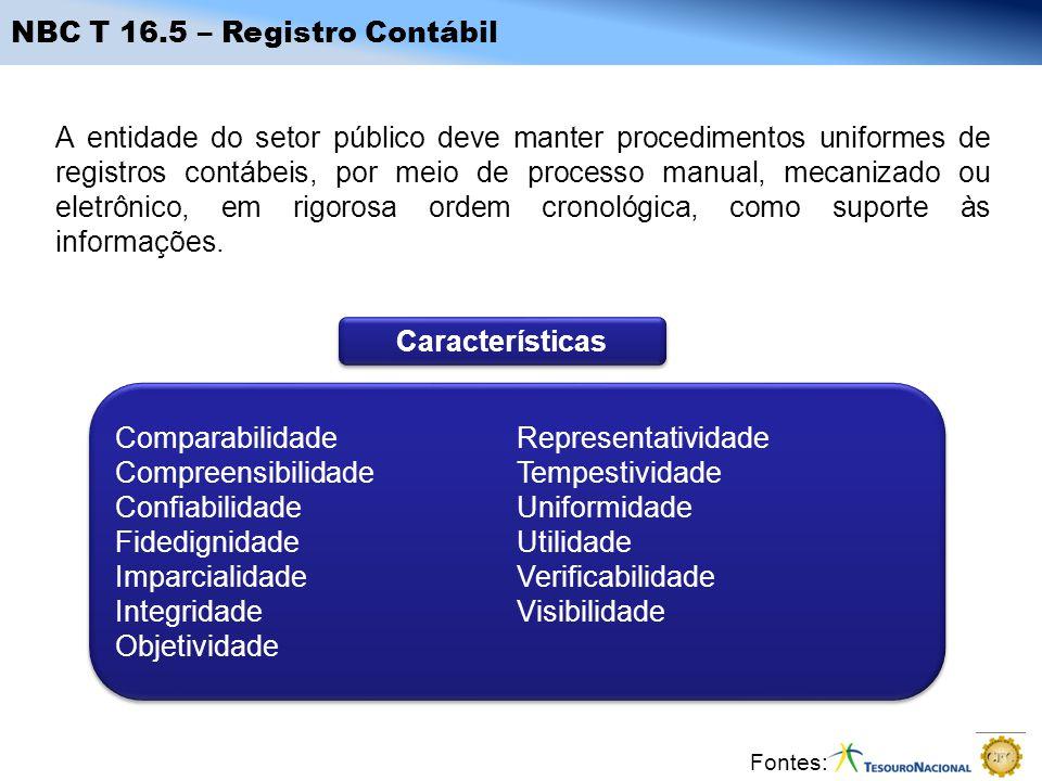NBC T 16.5 – Registro Contábil