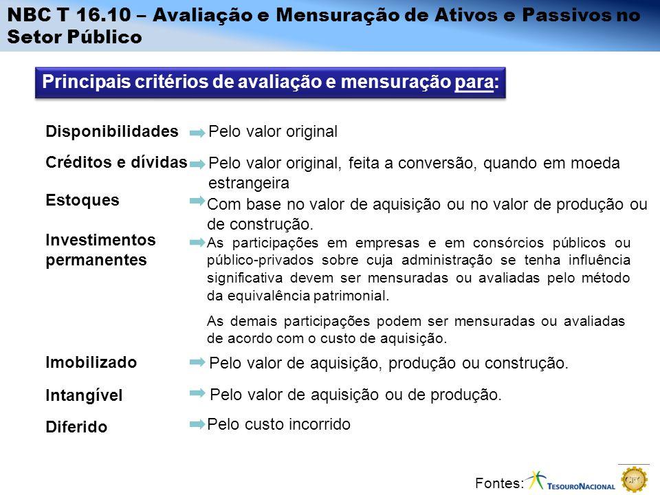 Principais critérios de avaliação e mensuração para: