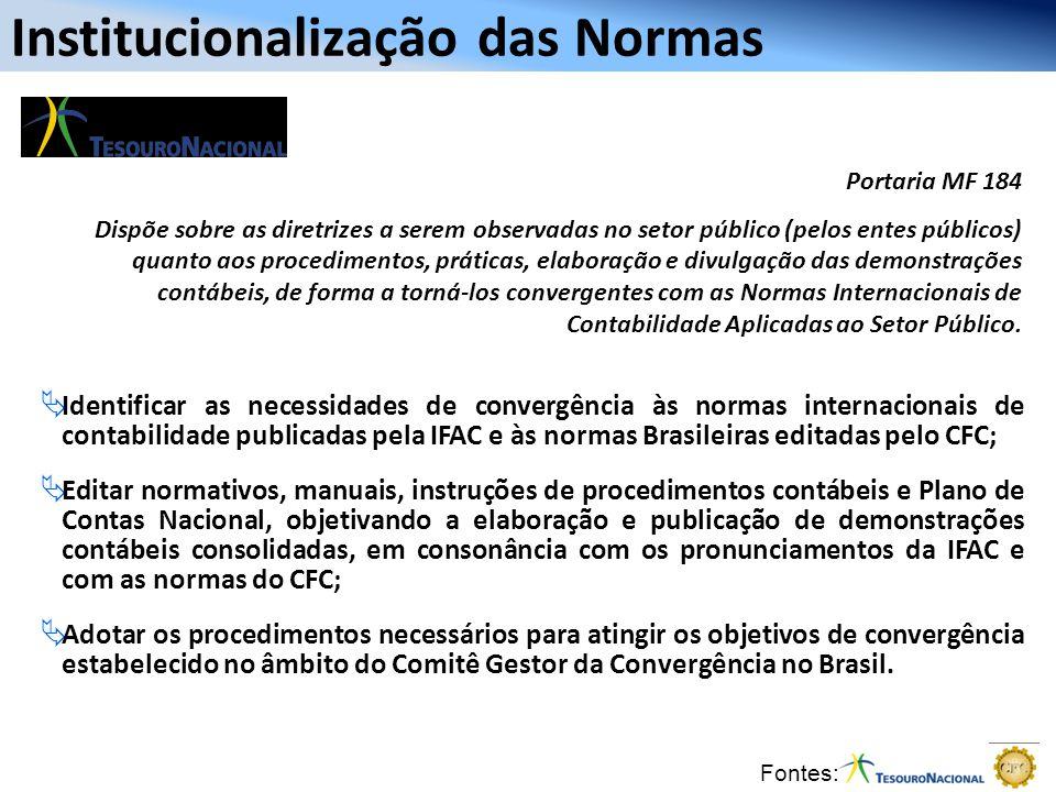 Institucionalização das Normas