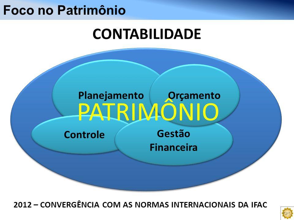 PATRIMÔNIO Patrimônio CONTABILIDADE Foco no Patrimônio Planejamento