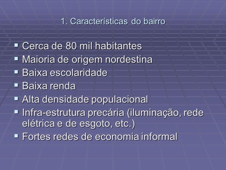 1. Características do bairro