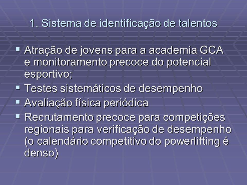 1. Sistema de identificação de talentos