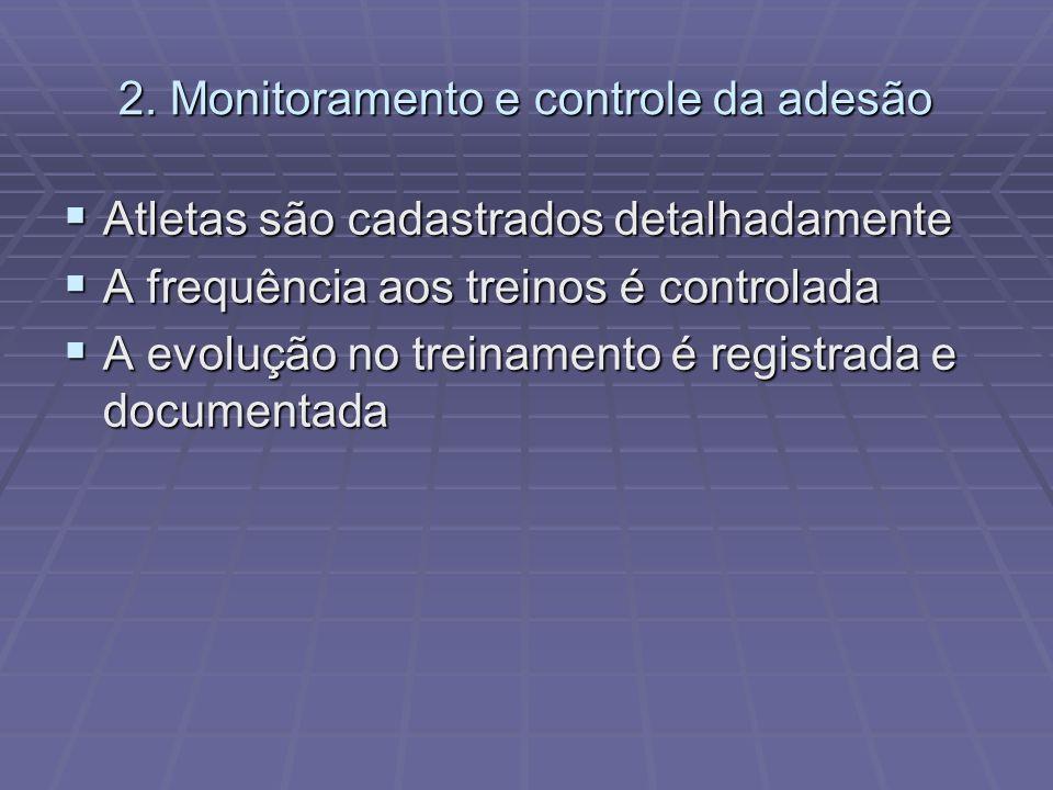 2. Monitoramento e controle da adesão