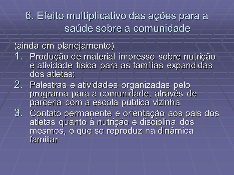 6. Efeito multiplicativo das ações para a saúde sobre a comunidade