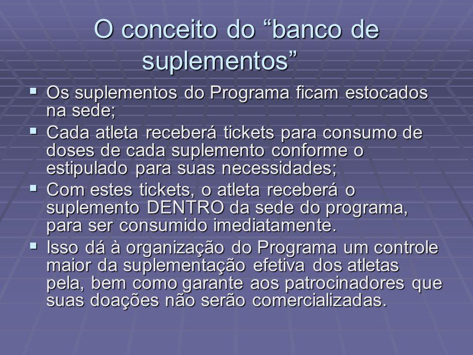 O conceito do banco de suplementos